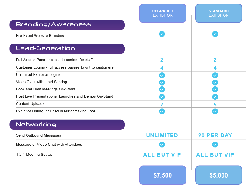 Virtual Exhibitor Packages - The AI Summit